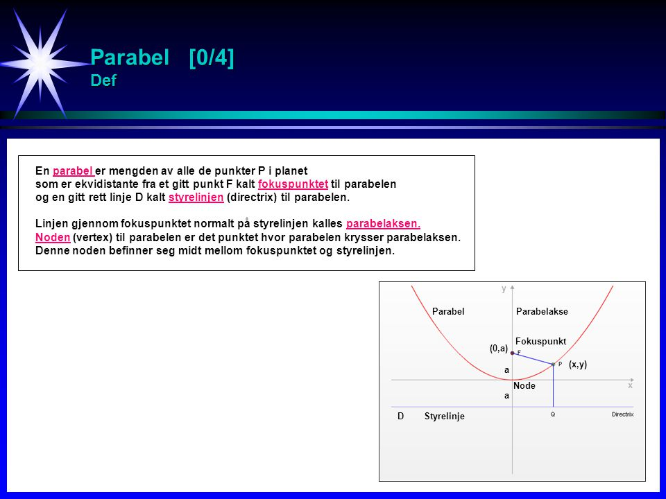 Parabel [0/4] Def En parabel er mengden av alle de punkter P i planet